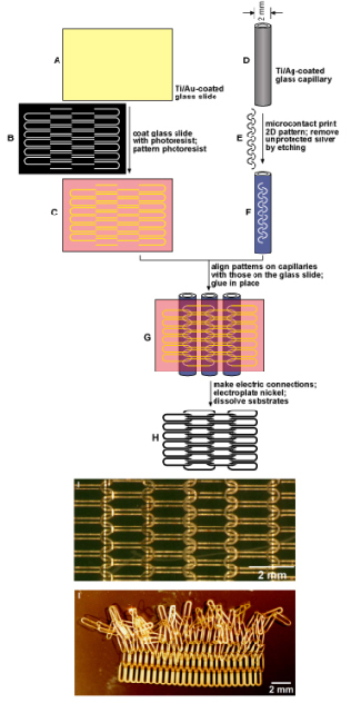 Fabrication of Complex, 3D Microstructures